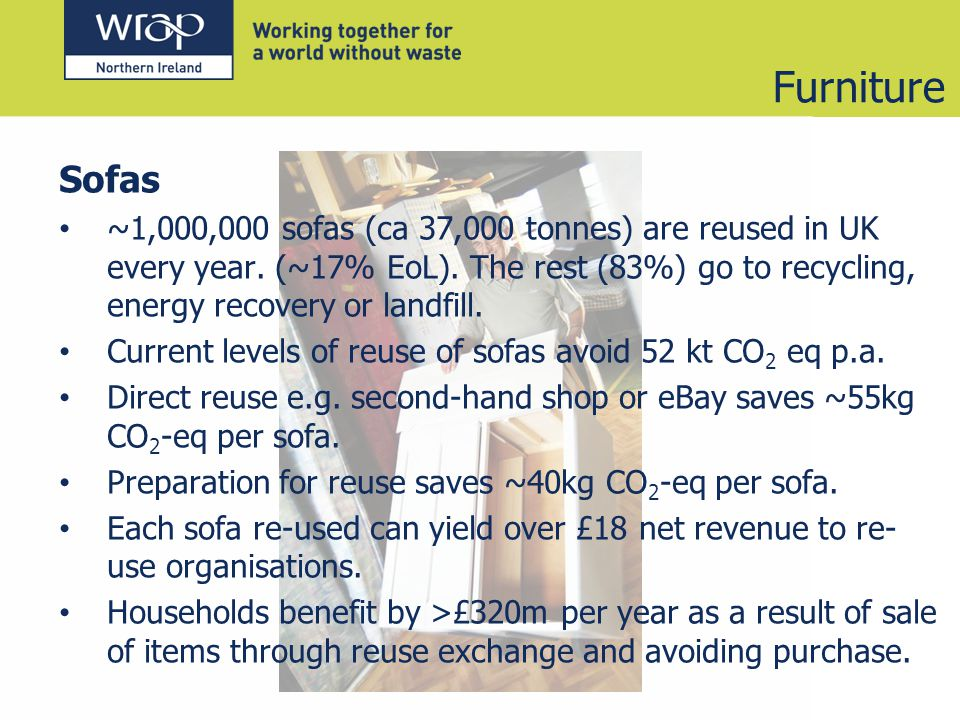 Furniture Sofas ~1,000,000 sofas (ca 37,000 tonnes) are reused in UK every year.