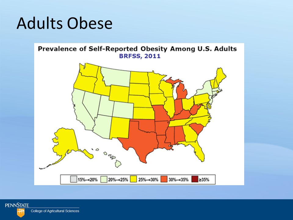 Adults Obese