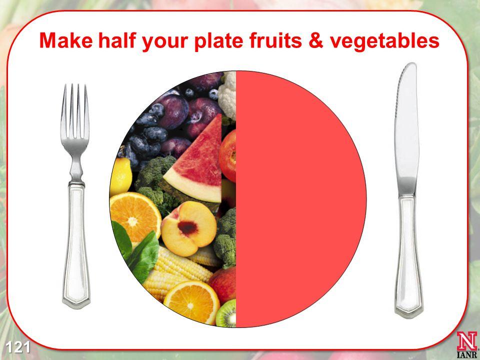 Make half your plate fruits & vegetables 121