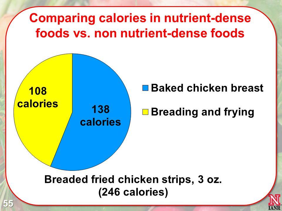 Comparing calories in nutrient-dense foods vs. non nutrient-dense foods 55