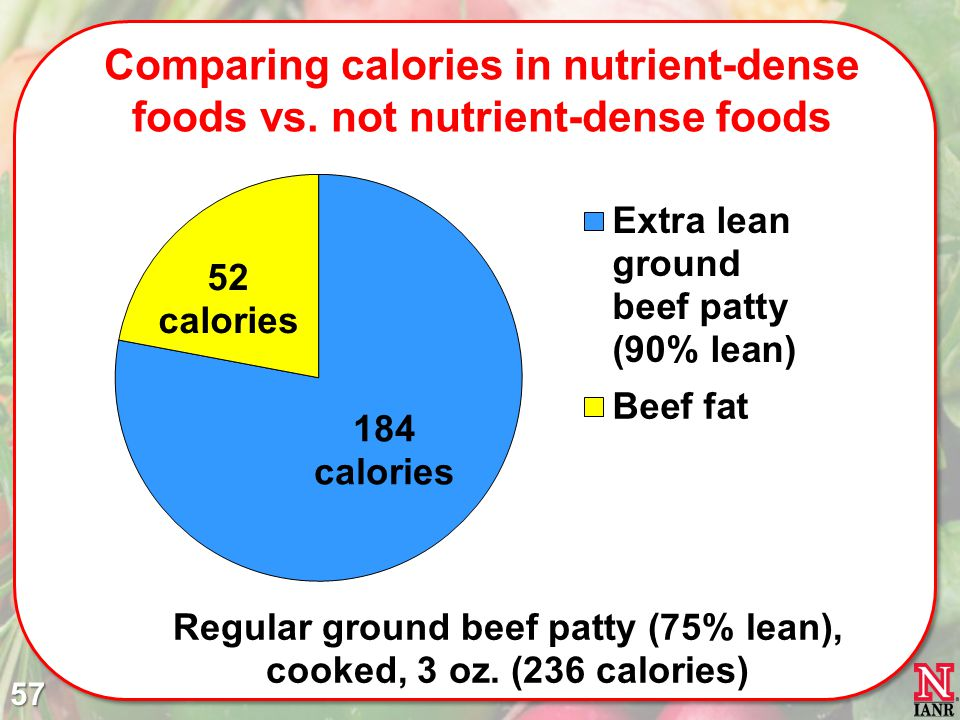 Comparing calories in nutrient-dense foods vs. not nutrient-dense foods 57