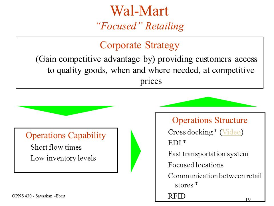 OPNS 430 - Savaskan -Ebert 19 Wal-Mart Focused Retailing Corporate Strategy (Gain competitive advantage by) providing customers access to quality good