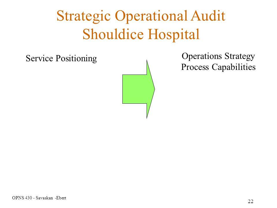OPNS 430 - Savaskan -Ebert 22 Strategic Operational Audit Shouldice Hospital Service Positioning Operations Strategy Process Capabilities