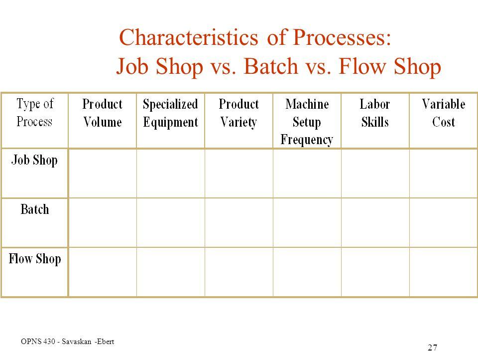 OPNS 430 - Savaskan -Ebert 27 Characteristics of Processes: Job Shop vs. Batch vs. Flow Shop