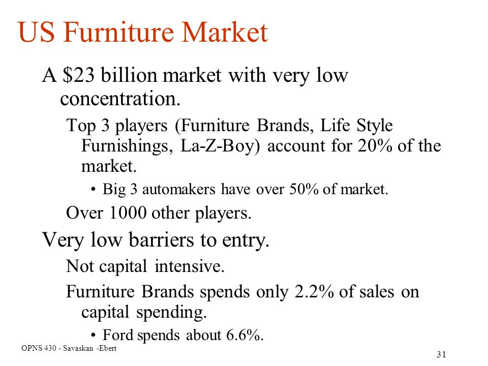 OPNS 430 - Savaskan -Ebert US Furniture Market A $23 billion market with very low concentration. Top 3 players (Furniture Brands, Life Style Furnishin