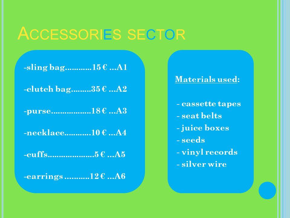 A CCESSORIES SECTOR A1 A2 A3 A4 A5 A6