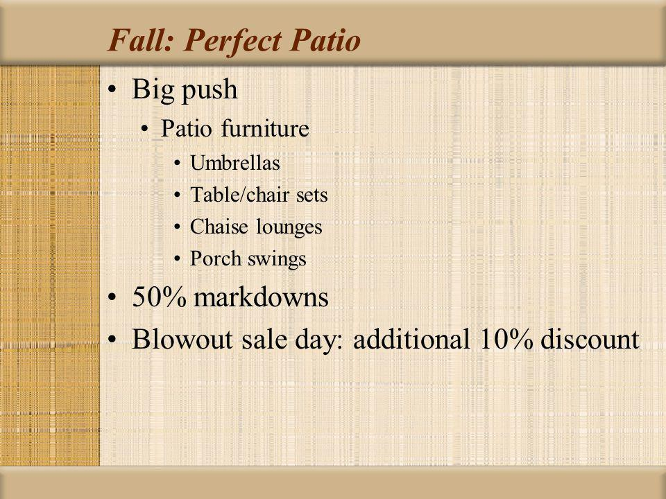 Fall: Perfect Patio Big push Patio furniture Umbrellas Table/chair sets Chaise lounges Porch swings 50% markdowns Blowout sale day: additional 10% discount