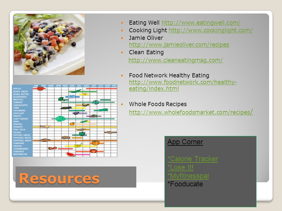 Resources Eating Well http://www.eatingwell.com/http://www.eatingwell.com/ Cooking Light http://www.cookinglight.com/http://www.cookinglight.com/ Jamie Oliver http://www.jamieoliver.com/recipes http://www.jamieoliver.com/recipes Clean Eating http://www.cleaneatingmag.com/ Food Network Healthy Eating http://www.foodnetwork.com/healthy- eating/index.html http://www.foodnetwork.com/healthy- eating/index.html Whole Foods Recipes http://www.wholefoodsmarket.com/recipes / http://www.wholefoodsmarket.com/recipes / App Corner *Calorie Tracker *Lose It.