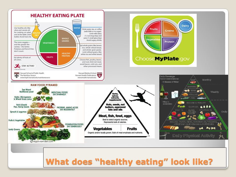 What does healthy eating look like
