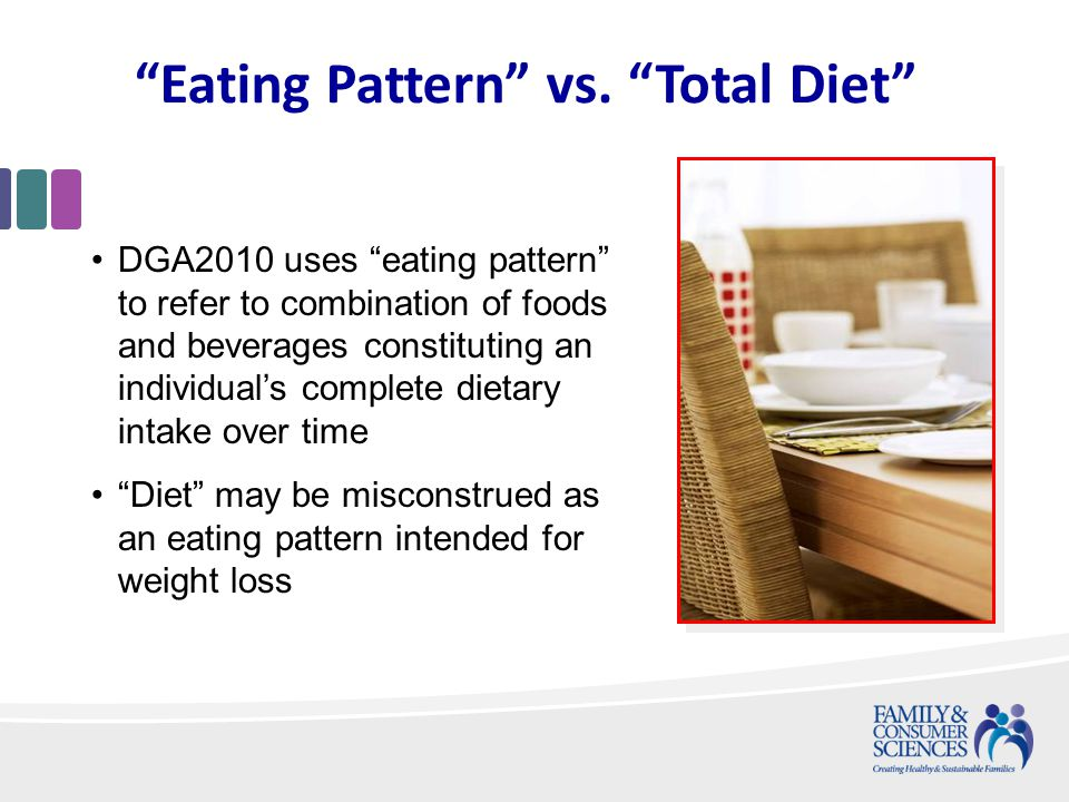 Eating Pattern vs.