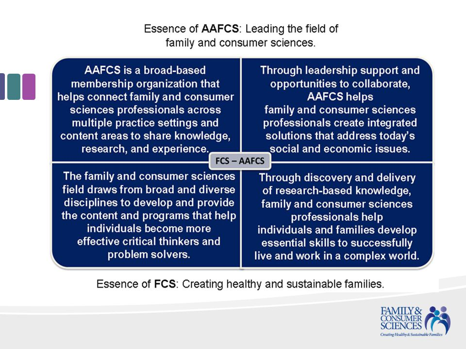 Features & Benefits of Family and Consumer Sciences (FCS )