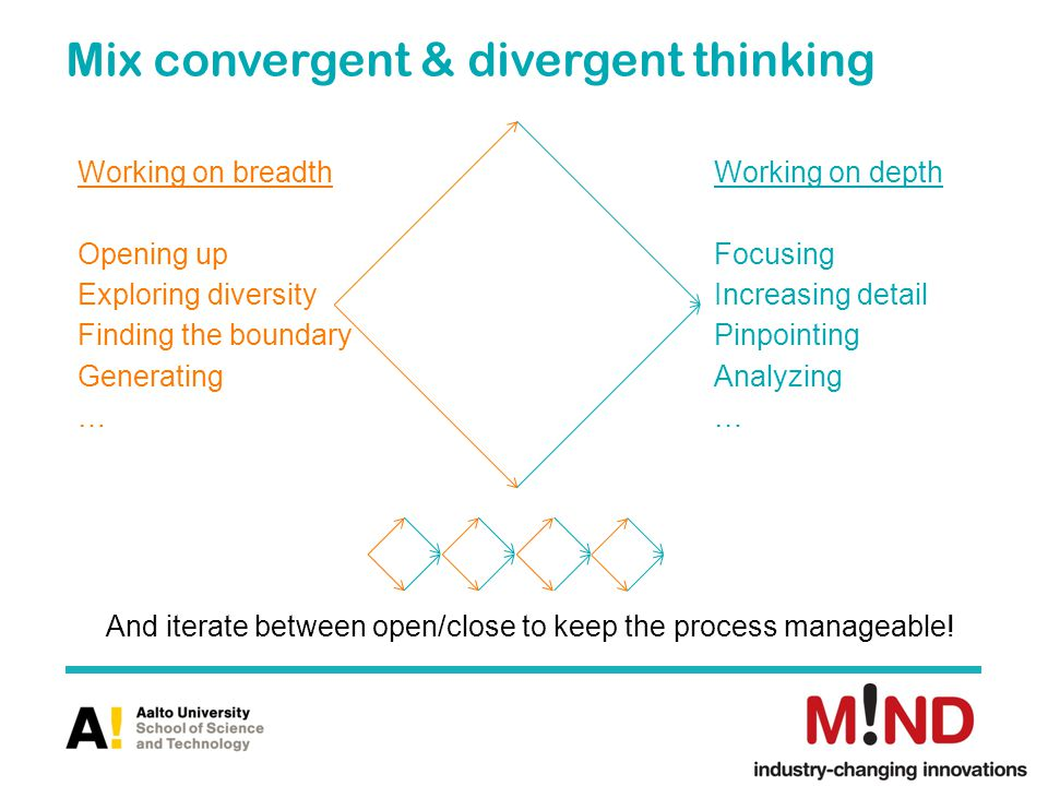 Mix convergent & divergent thinking Working on depth Focusing Increasing detail Pinpointing Analyzing … Working on breadth Opening up Exploring diversity Finding the boundary Generating … And iterate between open/close to keep the process manageable!
