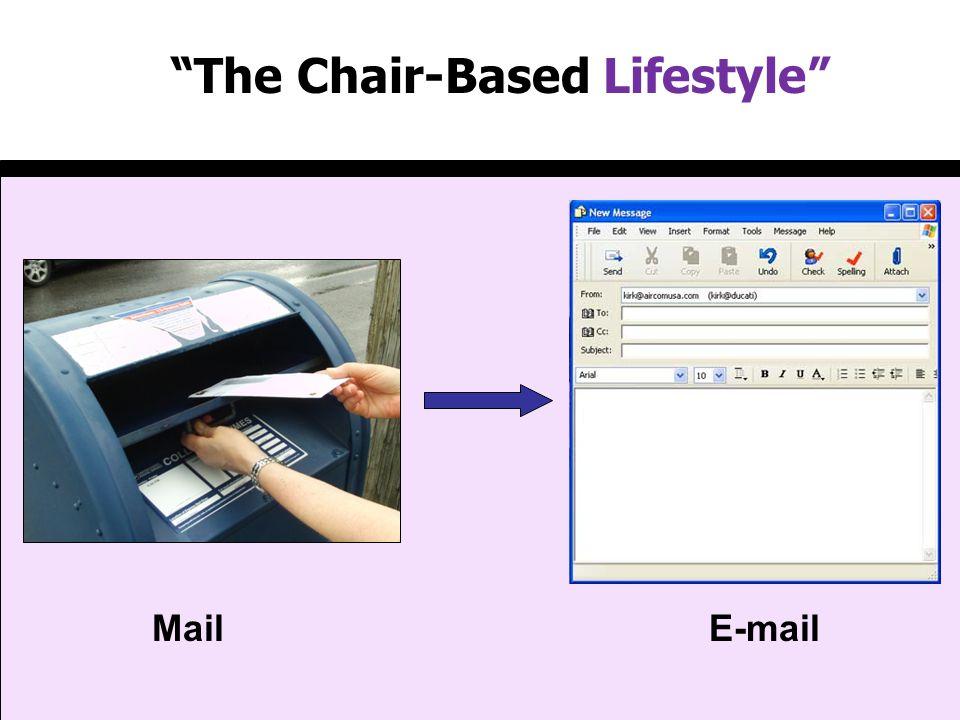 E-mailMail