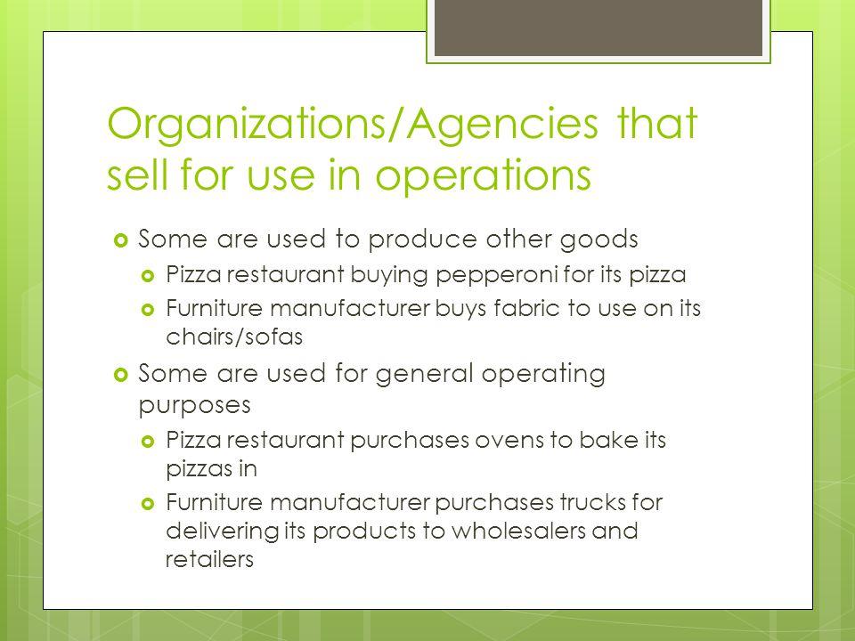 Sales quotas New management Changes in goals INTERNAL Factors (selling policies)