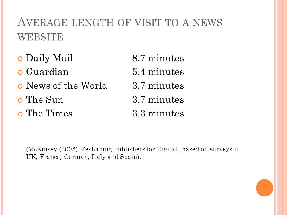 A VERAGE LENGTH OF VISIT TO A NEWS WEBSITE Daily Mail 8.7 minutes Guardian5.4 minutes News of the World3.7 minutes The Sun 3.7 minutes The Times3.3 minutes (McKinsey (2008) Reshaping Publishers for Digital, based on surveys in UK, France, German, Italy and Spain).
