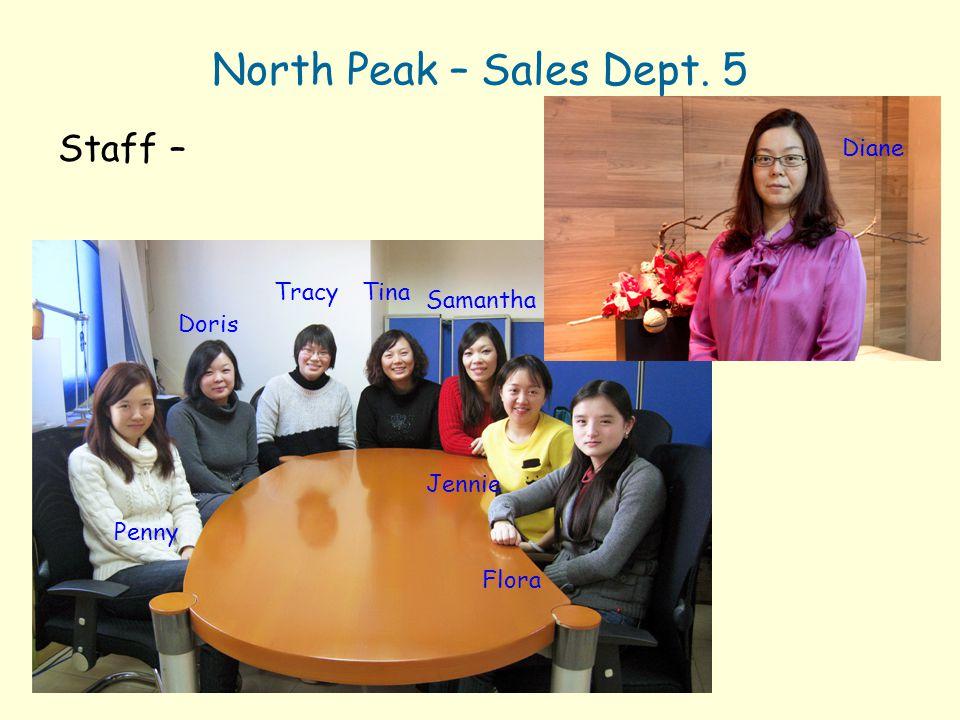 North Peak – Sales Dept. 5 Staff – Doris TracyTina Samantha Jennie Flora Diane Penny