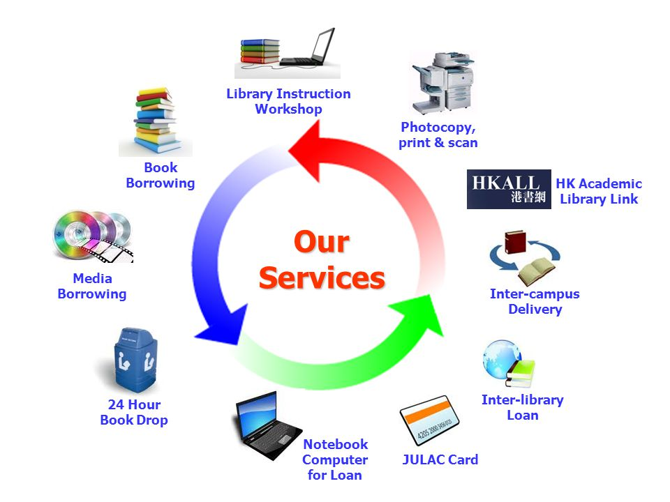 To view your reading history The system starts to save your borrowed records after you opt in