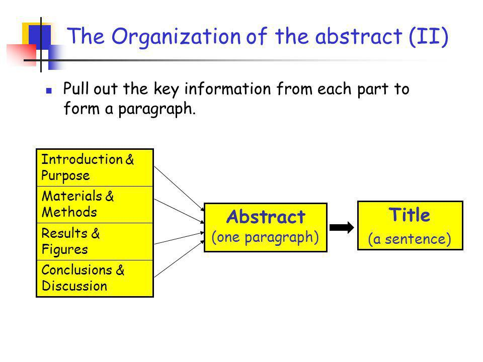 Other issues for writing the abstract Verb tenses in the abstract = those in the paper.