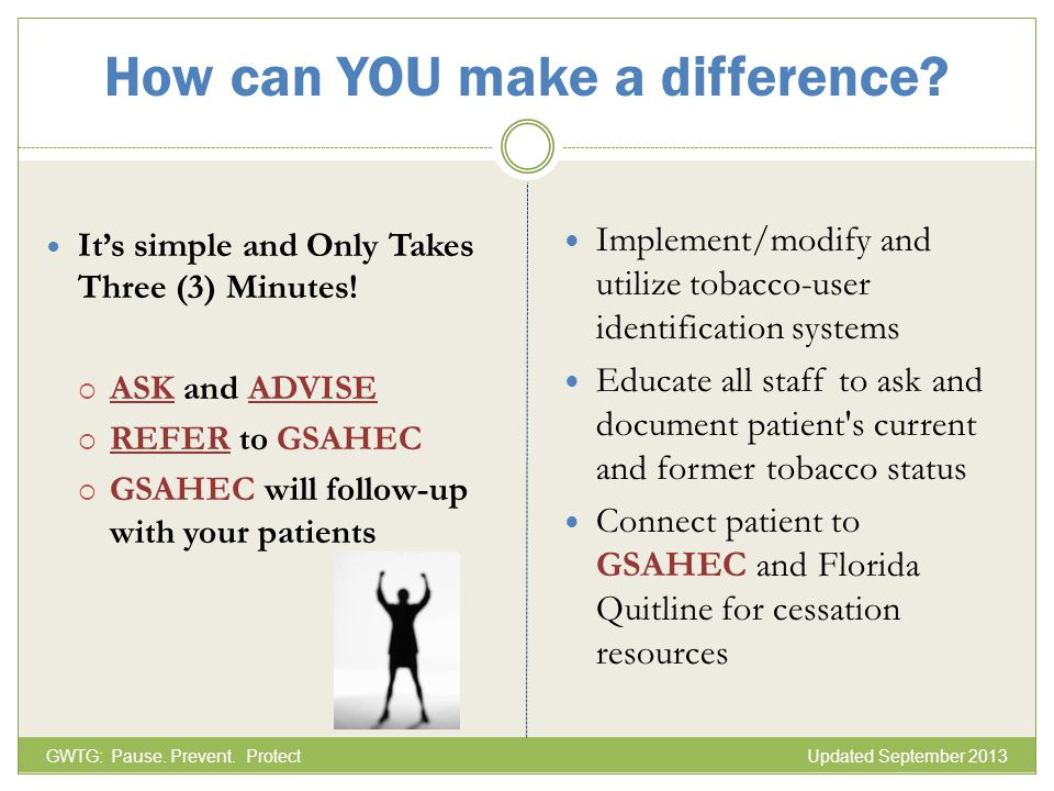 How can YOU make a difference? Its simple and Only Takes Three (3) Minutes! ASK and ADVISE REFER to GSAHEC GSAHEC will follow-up with your patients Im
