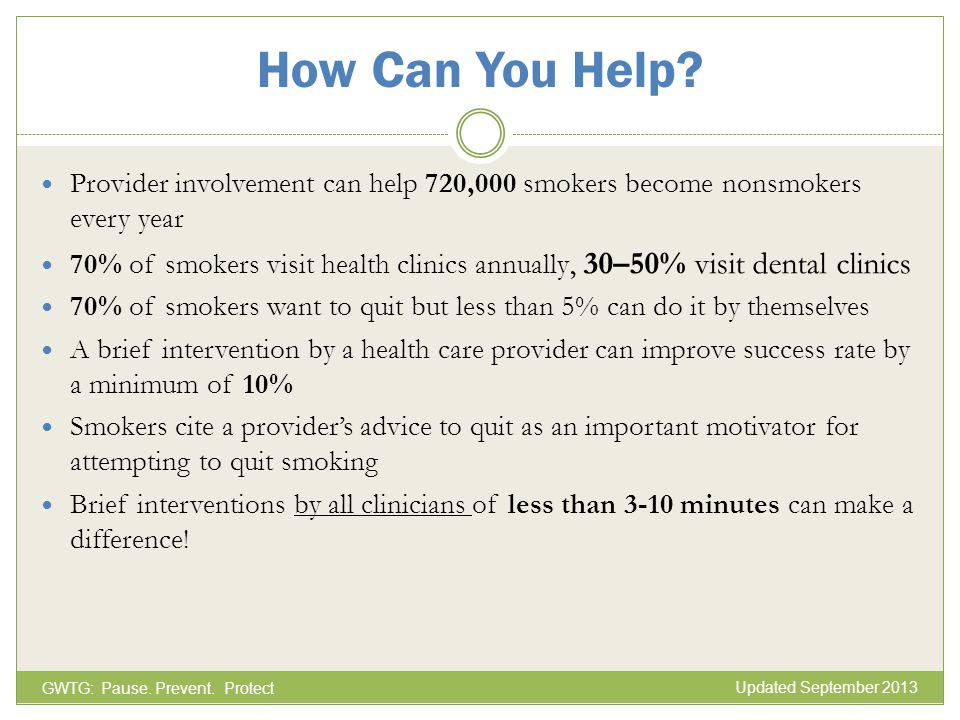How Can You Help? Provider involvement can help 720,000 smokers become nonsmokers every year 70% of smokers visit health clinics annually, 30–50% visi