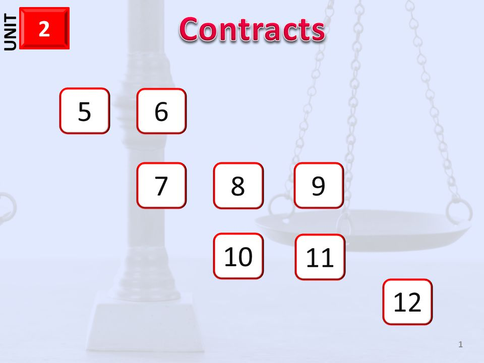 1 CHAPTER 10 112 – Evaluating Contradictory Terms Hand written term contradict typed contracts Written words prevail over numbers – Evaluating Ambiguous Clauses Written contracts can be understood in different ways Courts will typically rule in favor of the party who did not write the contract