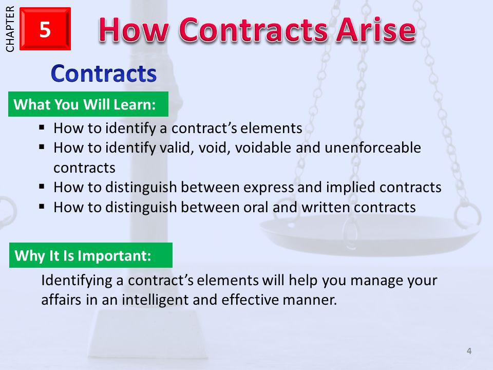 1 CHAPTER 12 155 Damages – Upon breach of contract, the injured party has a choice of remedies.