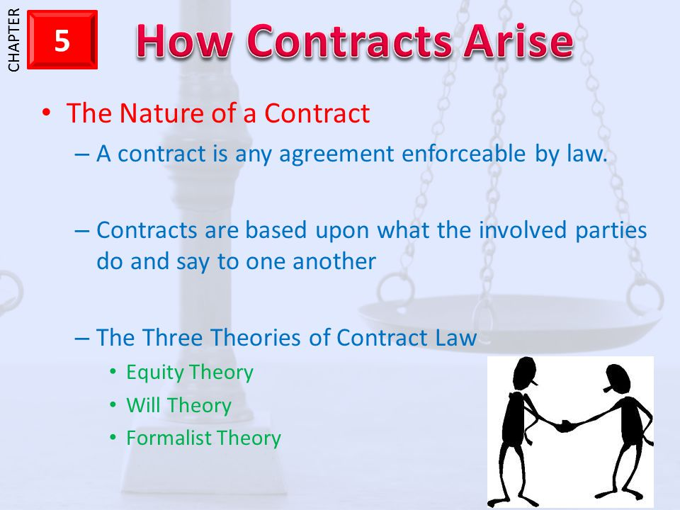 1 CHAPTER 5 6 The Nature of a Contract – A contract is any agreement enforceable by law. – Contracts are based upon what the involved parties do and s