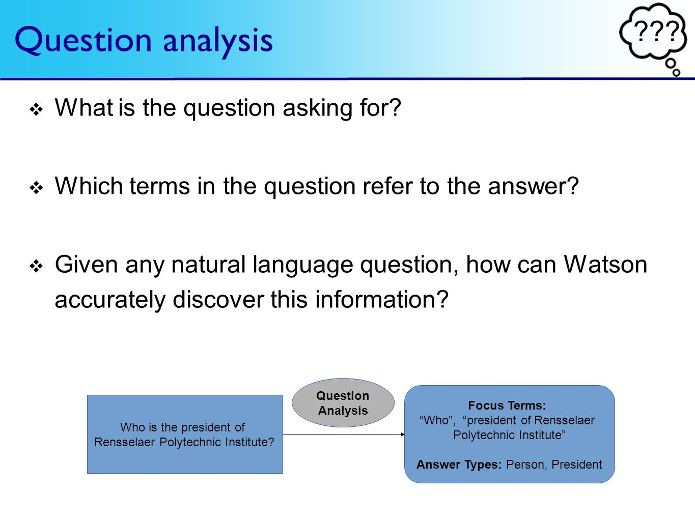 . Question analysis What is the question asking for.