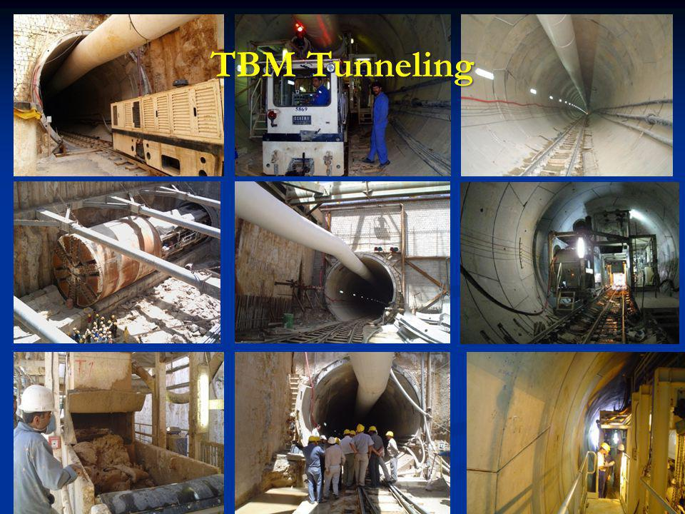 Types of Tunneling in Shiraz metro MAIN TUNNEL– SUPPORT SYSTEM Tunnel center Road center