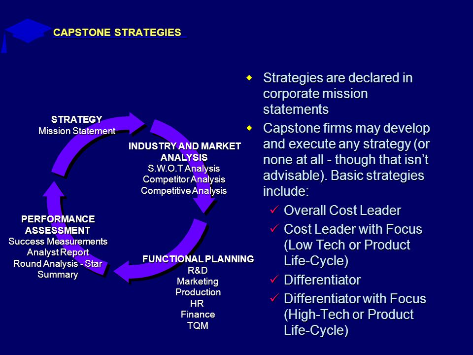 CAPSTONE STRATEGIES Strategies are declared in corporate mission statements Strategies are declared in corporate mission statements Capstone firms may develop and execute any strategy (or none at all - though that isnt advisable).