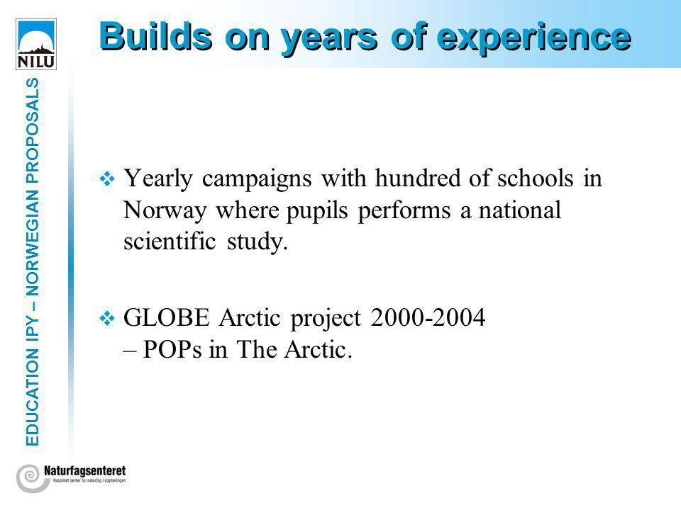 EDUCATION IPY – NORWEGIAN PROPOSALS The Arctic POPs project