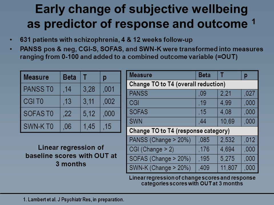 1. Lambert et al. J Psychiatr Res, in preparation. 631 patients with schizophrenia, 4 & 12 weeks follow-up PANSS pos & neg, CGI-S, SOFAS, and SWN-K we