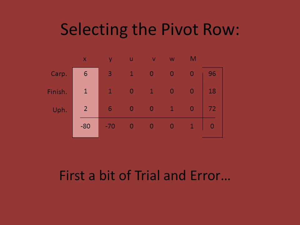 Selecting the Pivot Row: 63100096 11010018 26001072 -80-7000010 x y u v w M Carp.