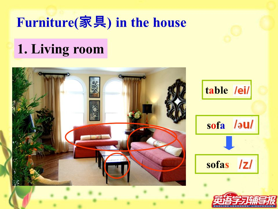 Furniture( ) in the house 1. Living room table sofa sofas
