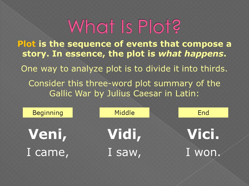 Plot is the sequence of events that compose a story.