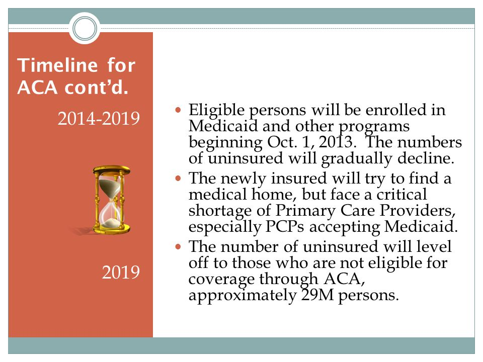 Timeline for ACA contd.