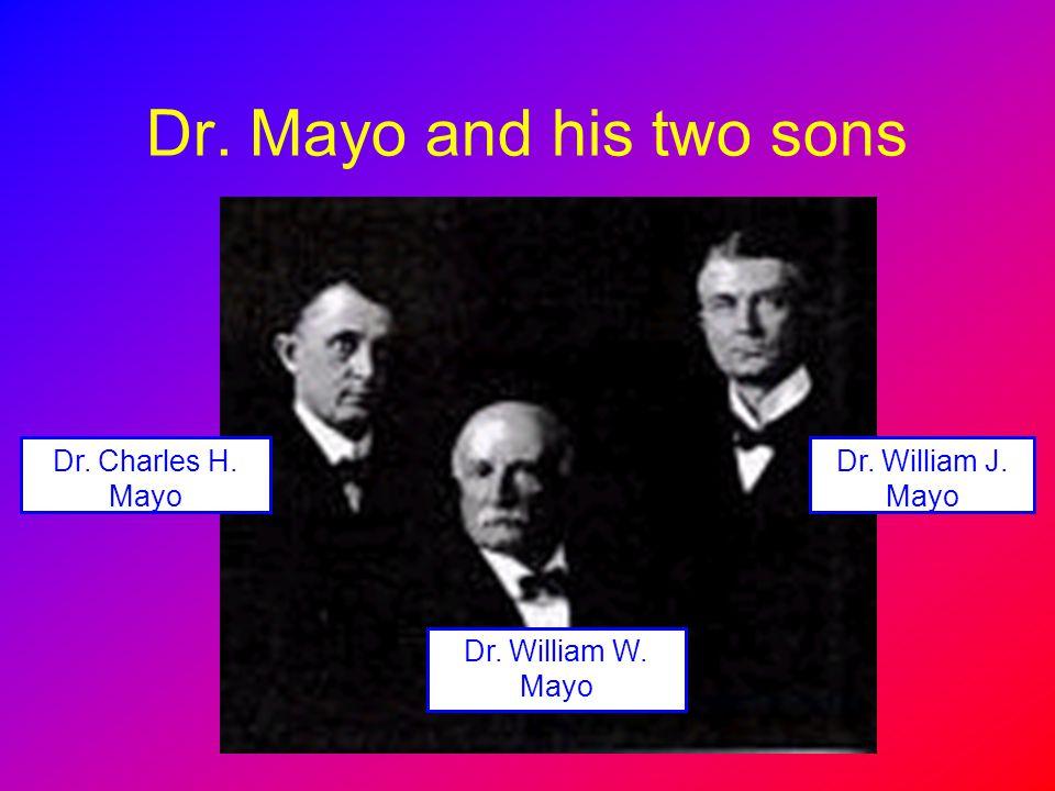 History --- Key Dates Dr.William W.