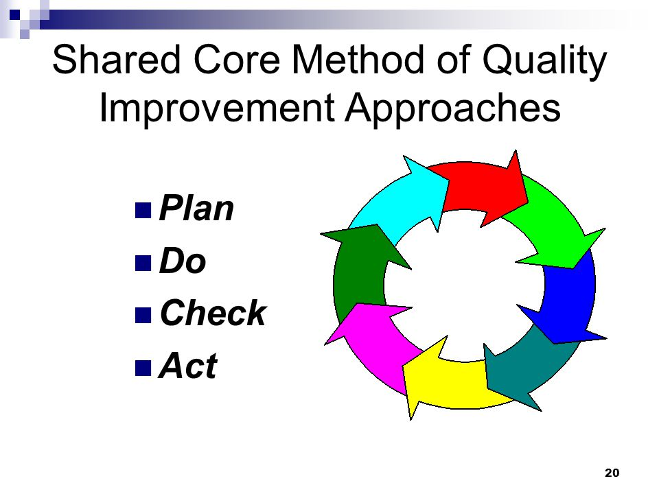 20 Shared Core Method of Quality Improvement Approaches Plan Do Check Act
