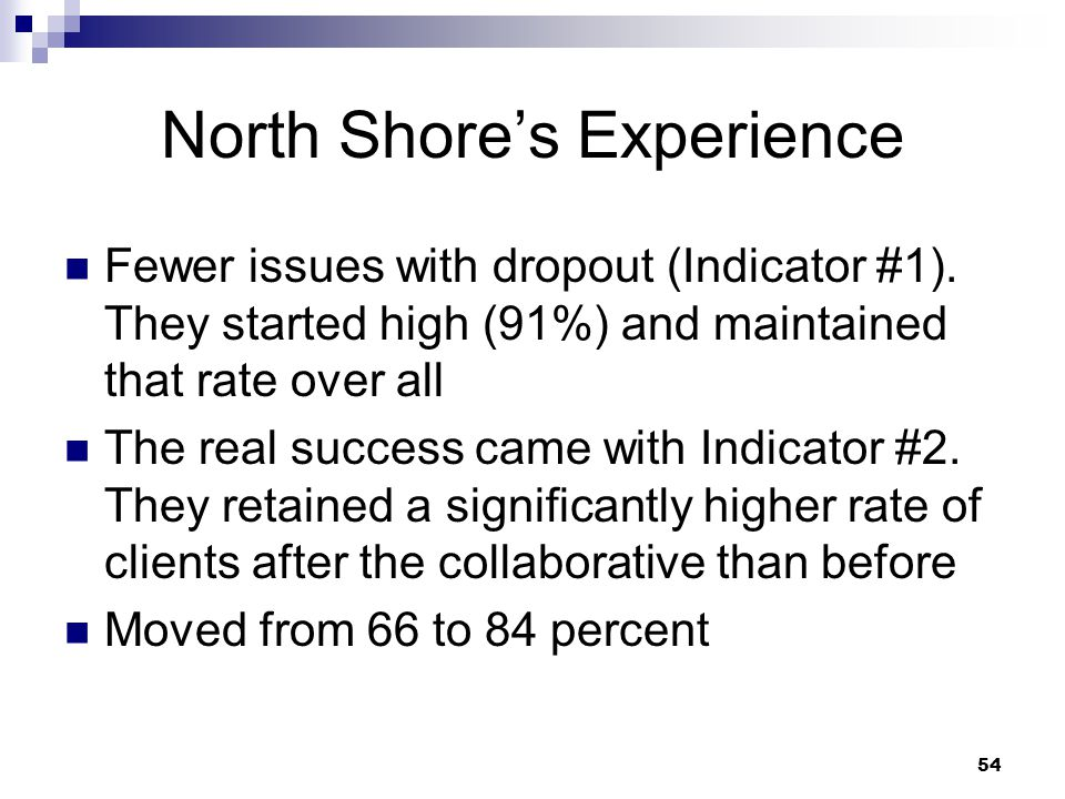 54 North Shores Experience Fewer issues with dropout (Indicator #1).