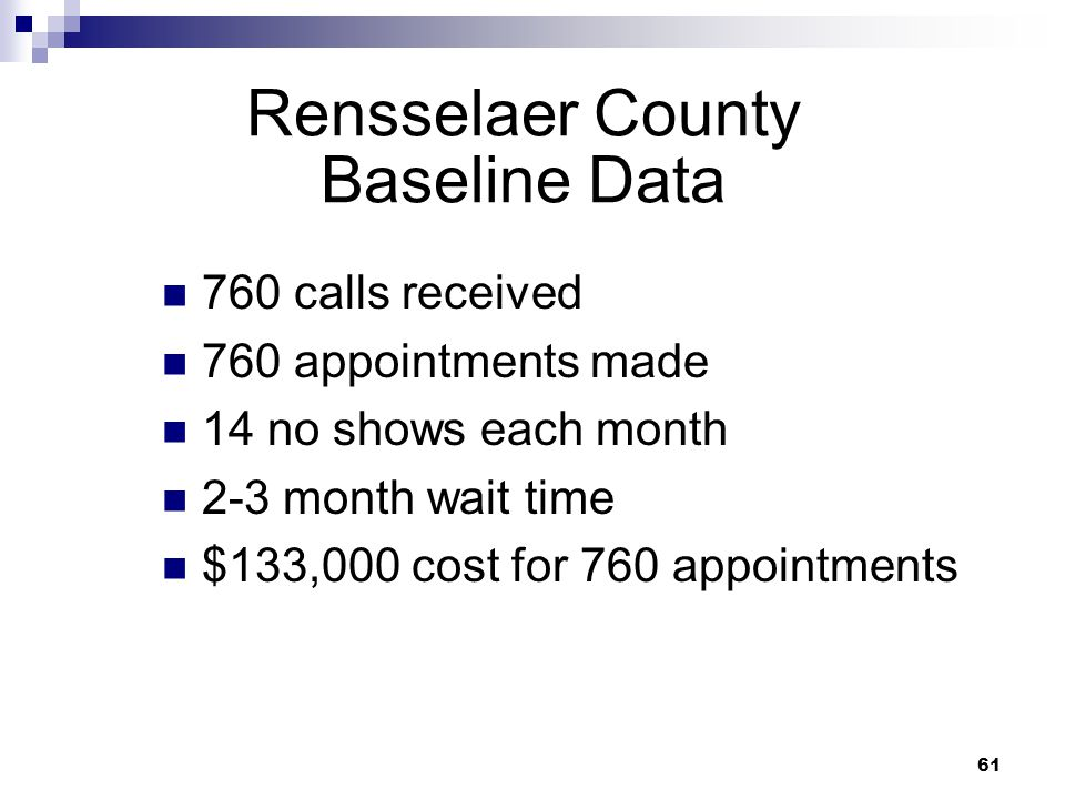 61 Rensselaer County Baseline Data 760 calls received 760 appointments made 14 no shows each month 2-3 month wait time $133,000 cost for 760 appointments