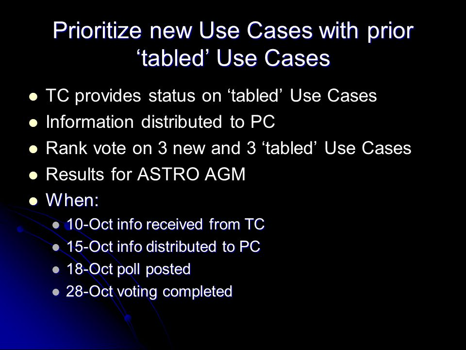 Prioritize new Use Cases with prior tabled Use Cases TC provides status on tabled Use Cases Information distributed to PC Rank vote on 3 new and 3 tabled Use Cases Results for ASTRO AGM When: When: 10-Oct info received from TC 10-Oct info received from TC 15-Oct info distributed to PC 15-Oct info distributed to PC 18-Oct poll posted 18-Oct poll posted 28-Oct voting completed 28-Oct voting completed