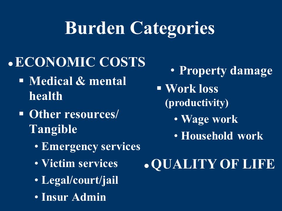 Burden Categories ECONOMIC COSTS Medical & mental health Other resources/ Tangible Emergency services Victim services Legal/court/jail Insur Admin Property damage Work loss (productivity) Wage work Household work QUALITY OF LIFE