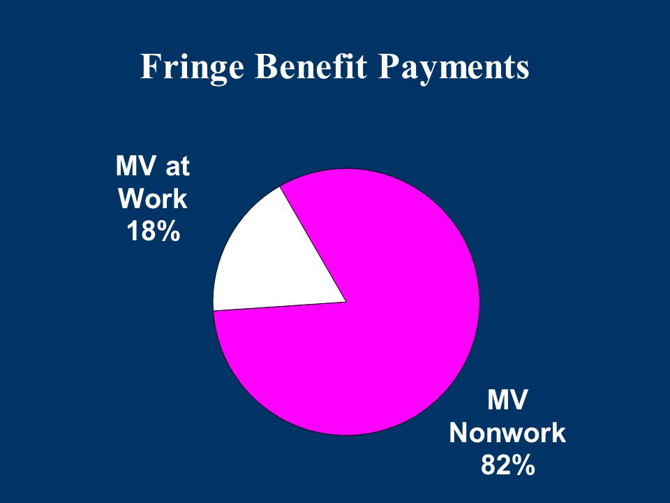 Fringe Benefit Payments