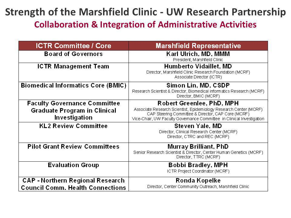 Strength of the Marshfield Clinic - UW Research Partnership Collaboration & Integration of Administrative Activities