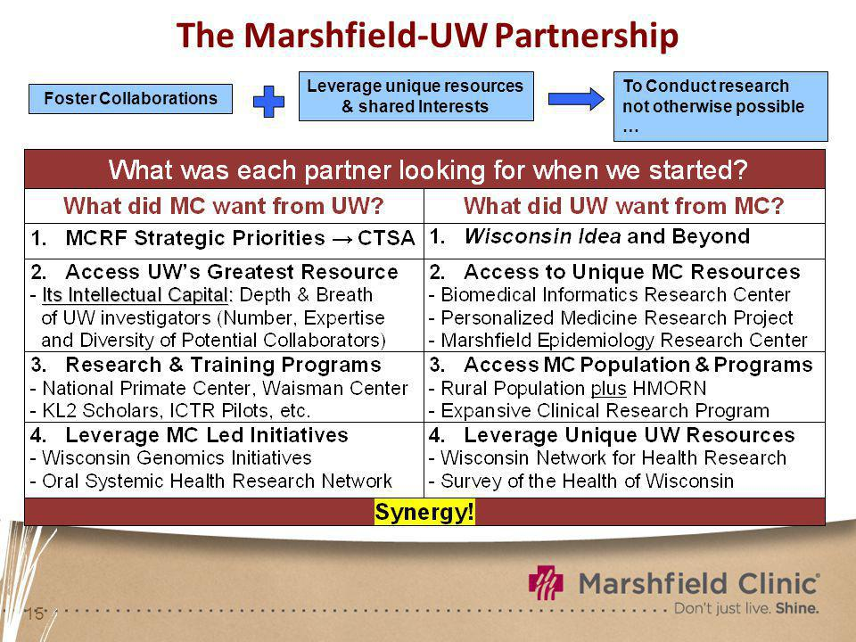 15 The Marshfield-UW Partnership Foster Collaborations Leverage unique resources & shared Interests To Conduct research not otherwise possible …