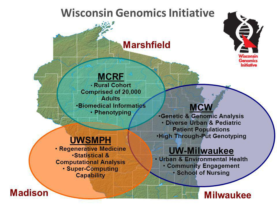 MCW Genetic & Genomic Analysis Diverse Urban & Pediatric Patient Populations High Through-Put Genotyping UW-Milwaukee Urban & Environmental Health Com
