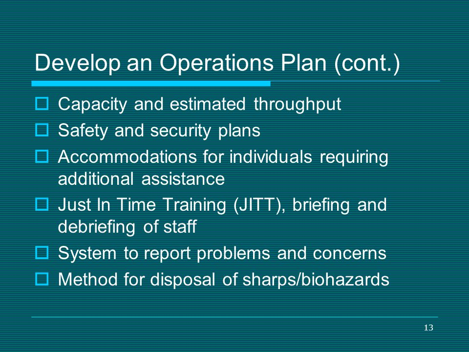 13 Develop an Operations Plan (cont.) Capacity and estimated throughput Safety and security plans Accommodations for individuals requiring additional