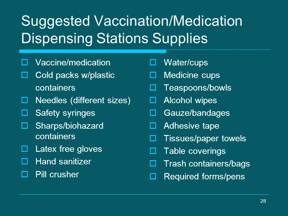 28 Suggested Vaccination/Medication Dispensing Stations Supplies Vaccine/medication Cold packs w/plastic containers Needles (different sizes) Safety s