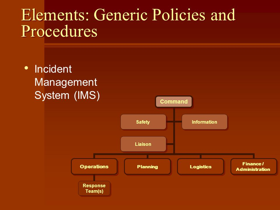 Elements: Generic Policies and Procedures Incident Management System (IMS) Command Operations Response Team(s) PlanningLogistics Finance / Administration SafetyInformation Liaison