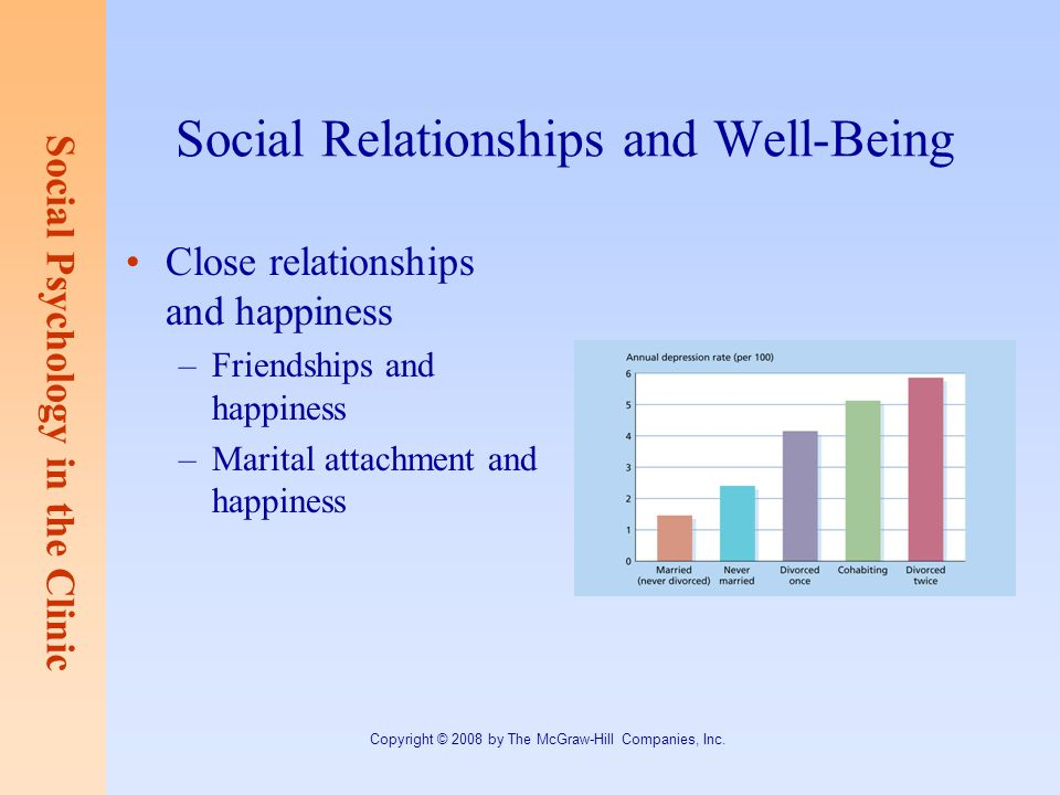 Social Psychology in the Clinic Copyright © 2008 by The McGraw-Hill Companies, Inc. Social Relationships and Well-Being Close relationships and happin